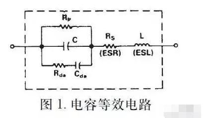 电容器的主要参数及基本公式