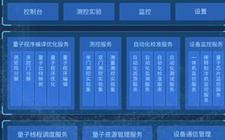 中国首个量子计算机操作系统发布