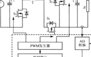 基于ARM7内核LPC2119芯片实现双向DC/...