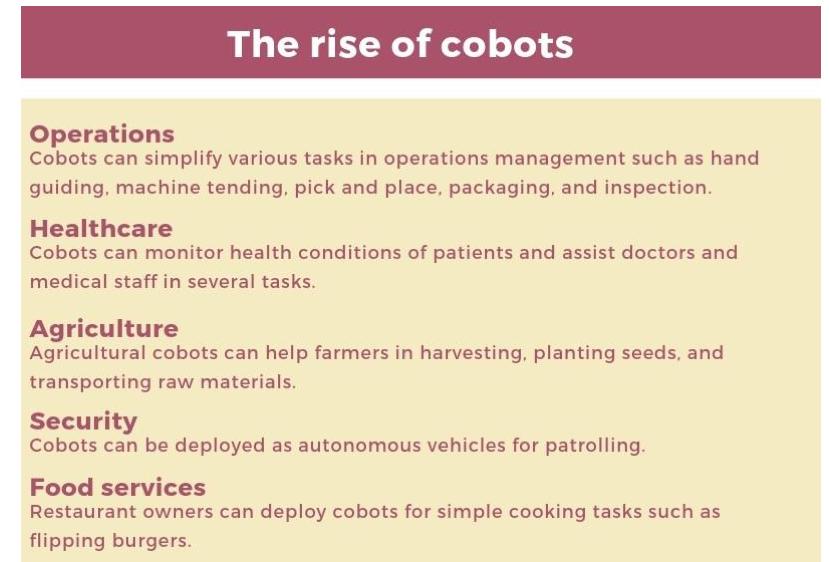 最受歡迎的協作機器人應用介紹