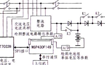 基于MSP430F149单片机和ATT7022B芯片实现电源监测系统的设计