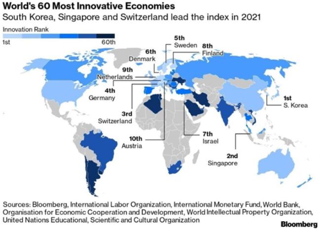 2020年全球创新指数国家榜单公布