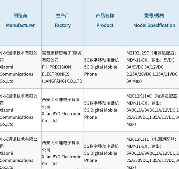 小米三款5G新机入网 Redmi K40系列将于本月发布