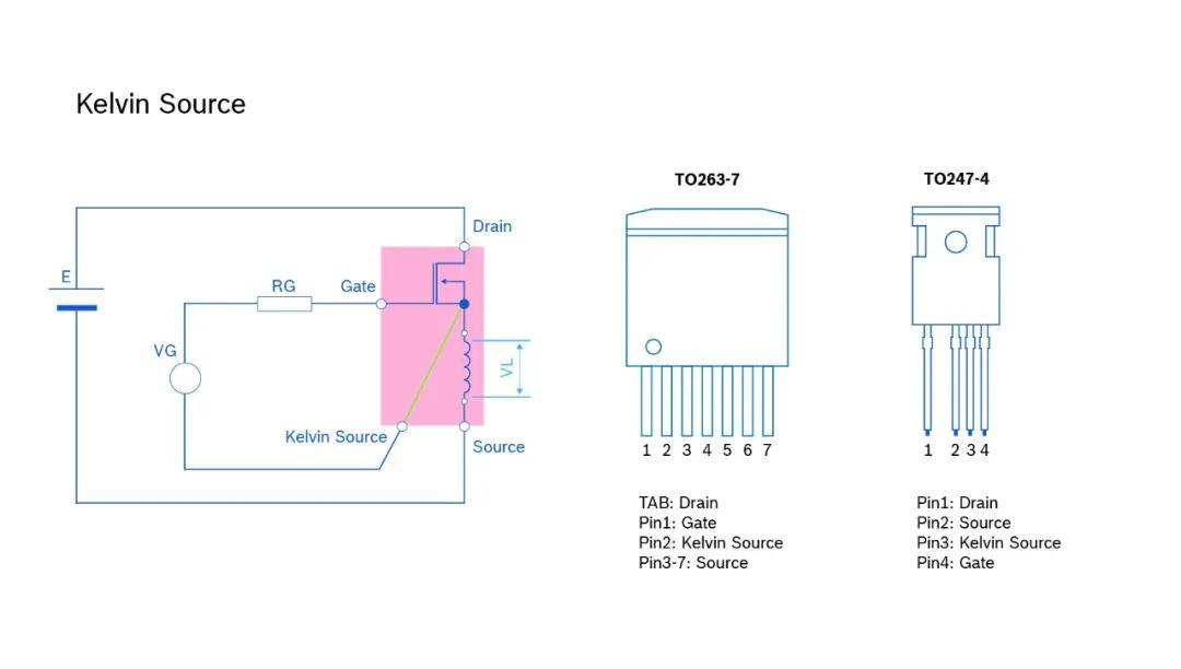 关于博世碳化硅功率器件的几个常识