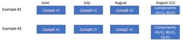 微软推更快地安装win10的方法,速度提升6倍