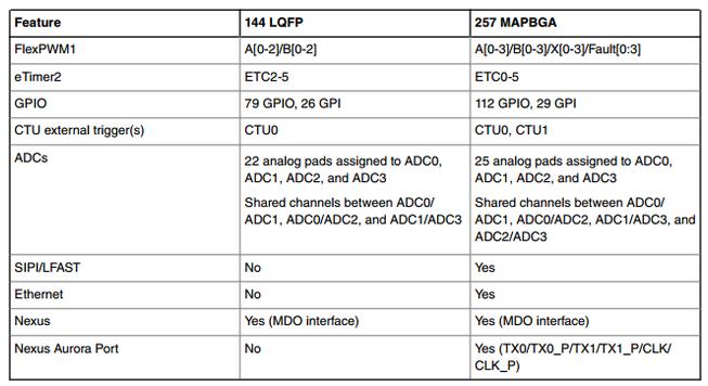 PCB设计建议 PCB叠层结构