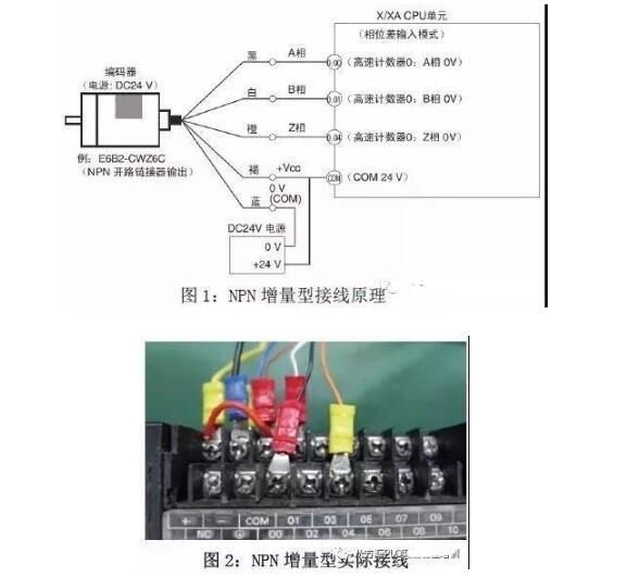 plc编码器作用_编码器z相作用