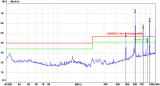 如何分析EMC测试数据并且改善辐射?
