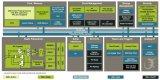 EFR32MG系列助力立达信物联网产品实现更优秀的性能