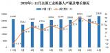 2020中国工业机器人产业发展深度观察