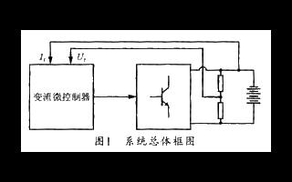 基于嵌入式操作系統μC/OS-II實現軟件顯示任務的設計