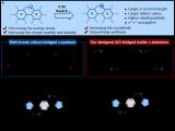 硅资源在有机合成及材料领域的应用进展
