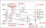 根据STM32F207详解GPIO功能