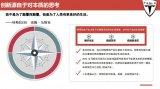 特斯拉远景规划及中国供应链的机遇