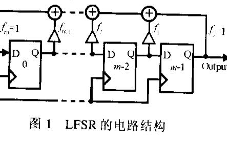 如何使用FPGA实现伪随机数发生器