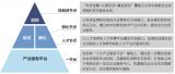中关村集成电路设计园获中国IC风云榜年度最受瞩目园区奖