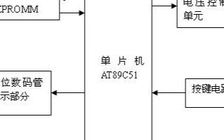 采用51芯片和DAC0832数摸转换器实现数控电压源的应用设计