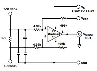 精密运算放大器ISL28133的性能特点及应用范围
