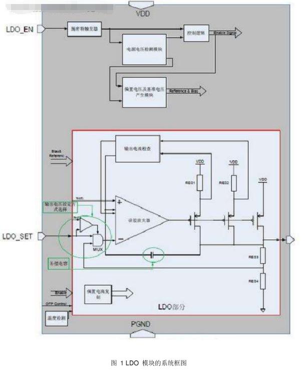 解密音频放大器MAX9789A的LDO模块的补偿...