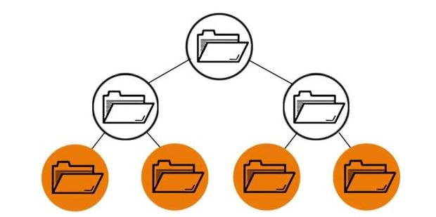 文件存储/块存储/对象存储的区别