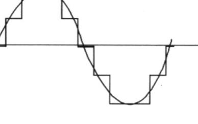 基于PWM技术的电流型五电平逆变器拓扑研究