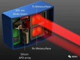 Lumotive EAP计划加速微型激光雷达在消...