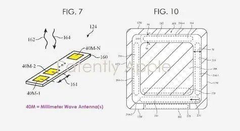 一项专利表明未来的Apple Watch也将拥有毫米波天线