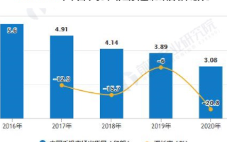 中国国产品牌出货量占比近九成,市场集中度持续提升