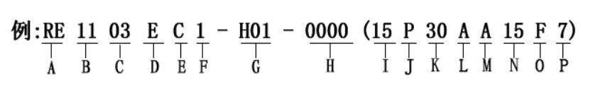 编码器参数_编码器型号说明
