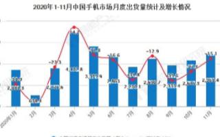 2020年中国手机产量突破13亿台,5G手机累计...