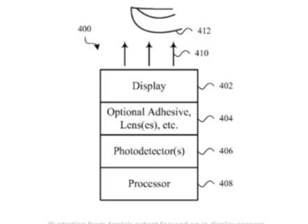 苹果屏下传感器相关专利曝光