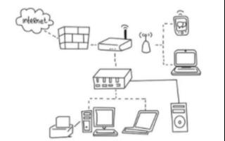工业互联网迈入快速成长期,新型模式如何培育