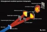 物理学家首次找到使用量子纠缠光子来将信息编码为全息图的方法
