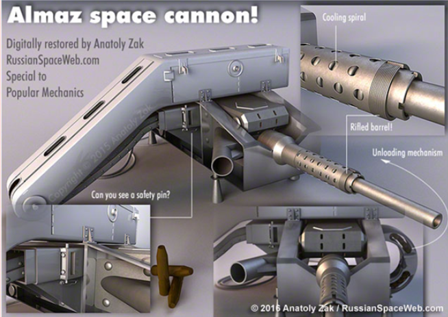 俄罗斯首个在太空开火的太空武器曝光