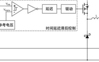 新型恒流控制电路满足HB-LED精确和高效电流控...