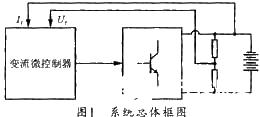 基于嵌入式操作系统μC/OS-II实现软件显示任务的设计