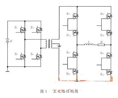 基于EPM7128SLC84-6可编程器件实现高频链逆变器的设计