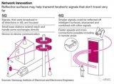 下一代电信技术的革新已经开始发酵