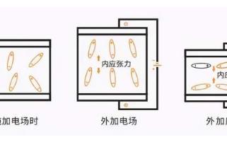 晶振的概述以及它的工作原理的详细说明