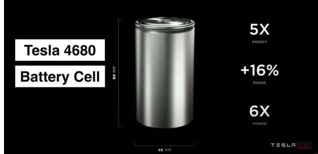 特斯拉霸主地位不保 4680电池能否破局