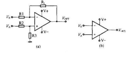 比较器的工作原理及性能指标介绍