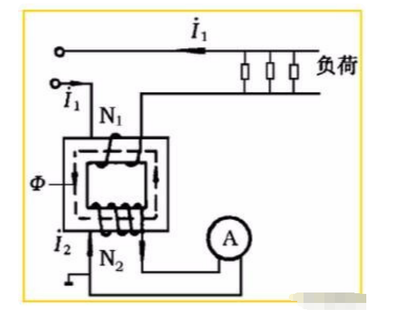 电流互感器二次为什么不能开路