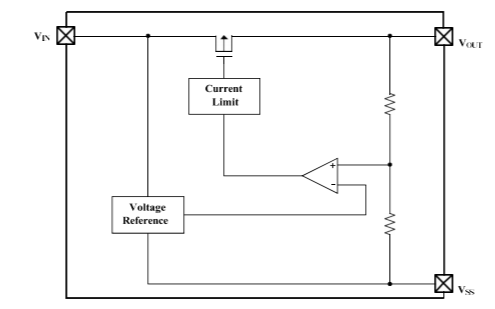 FH6115系列CMOS稳压器的数据手册免费下载