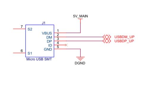 XILINX的SPARTAN6和XC6SLX45与STM32F20X的原理图和PCB核心板资料合集