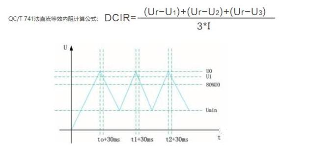 测试超级电容内阻的原因和方法