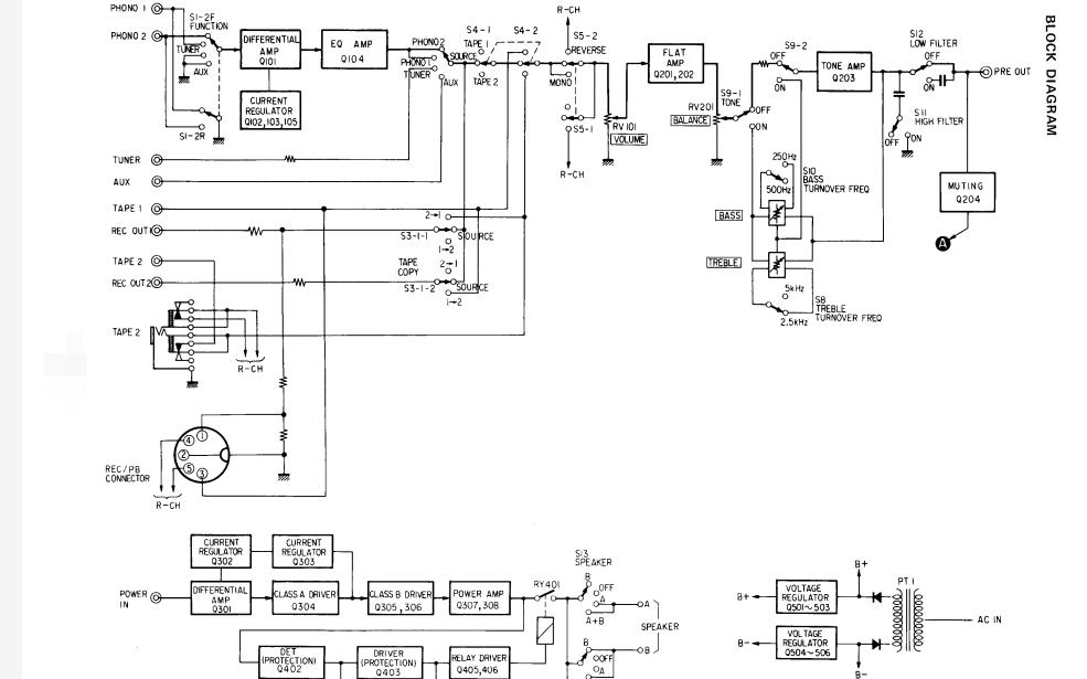 TA-3650功率放大器的规格原理图免费下载