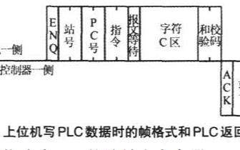 如何实现PLC与上位机串行通信