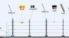 脉冲电子围栏的基本原理及具有哪些特点优势