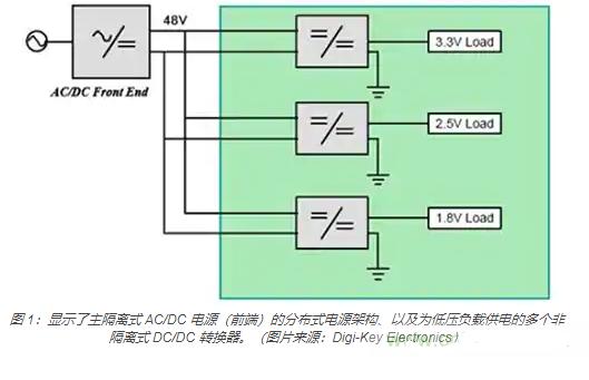 异步和同步DC/DC 转换器的区别 不同种同步DC/DC转换器设计方案介绍