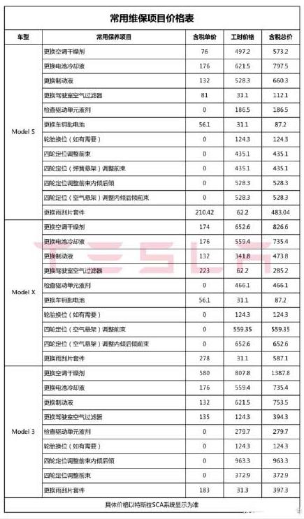 特斯拉公开全国统一维保价目表